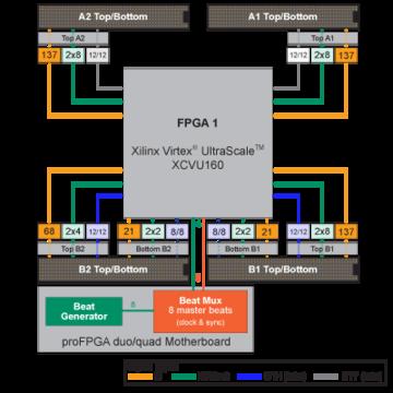 fm_vus160_architecture__400x400_360x360.png