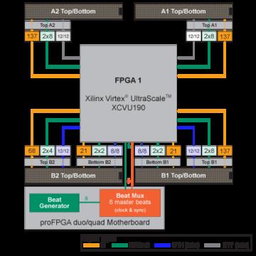 fm_vus190_architecture__400x400_360x360.png