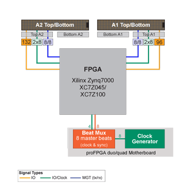 zynq7000_architecture_1__360x360.png