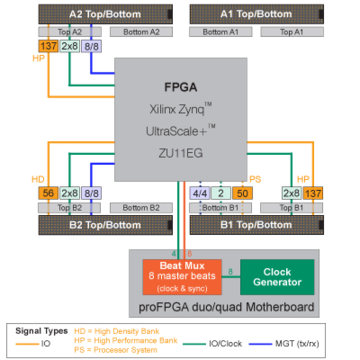 zynq_us_11_architecture__400x400_360x360.png