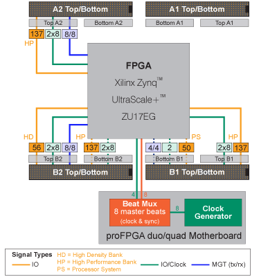 zynq_us_17_architecture__400x400.png