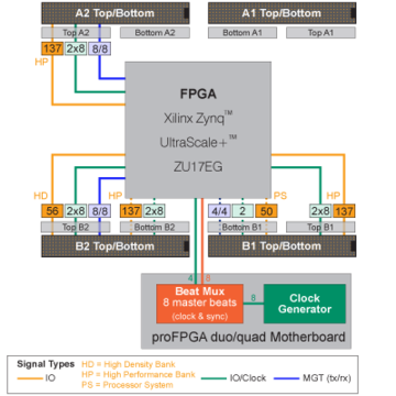 zynq_us_17_architecture__400x400_360x360.png