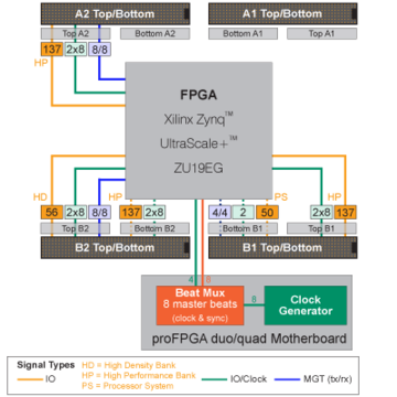 Grafik on Zynq Ultrascale